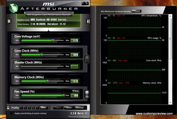 accelero xtreme 7970 full furmark load