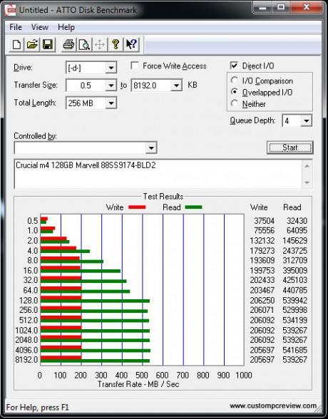 crucial m4 128gb atto disk benchmark