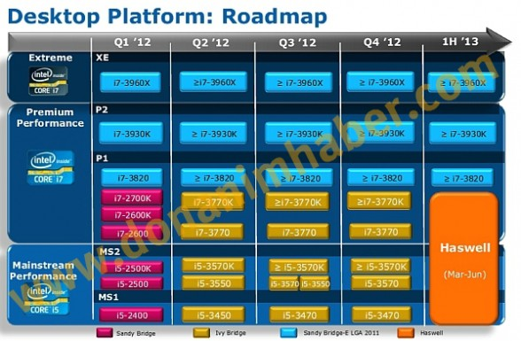 intel haswell roadmap