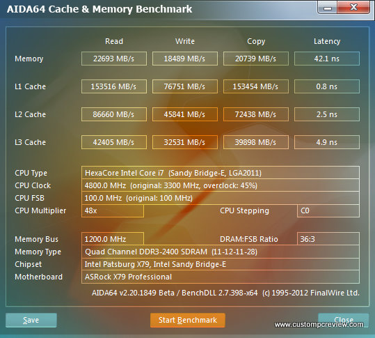 asrock x79 aida64 memory oc