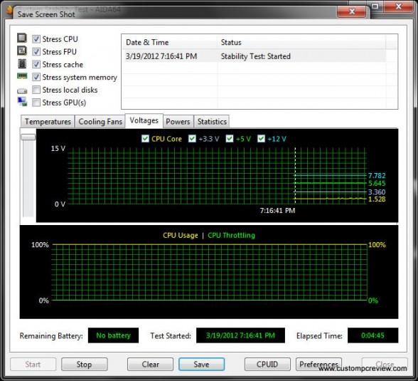asrock x79 aida64 stability oc voltage