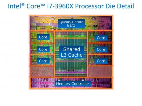 intel core i7 3960x die