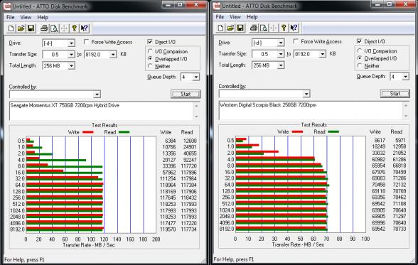 seagate momentus xt 750gb 7200rpm atto disk mark