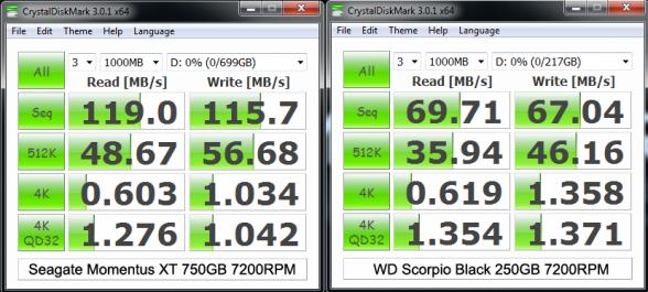 seagate momentus xt 750gb 7200rpm crystal disk mark random fill