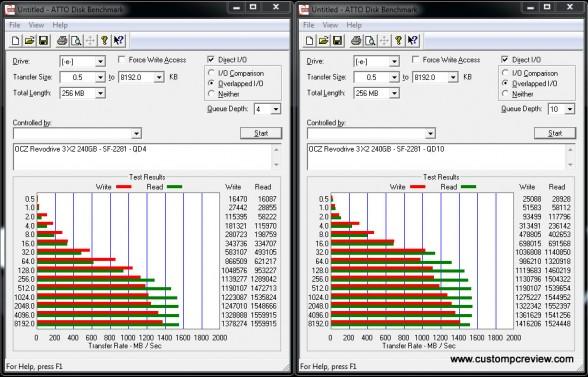 ocz revodrive 3 x2 atto disk bench