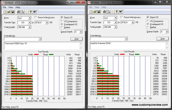 nzxt aperture m atto disk benchmark