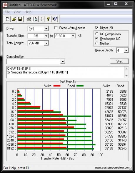 qnap ts 419p ii benchmarks 002