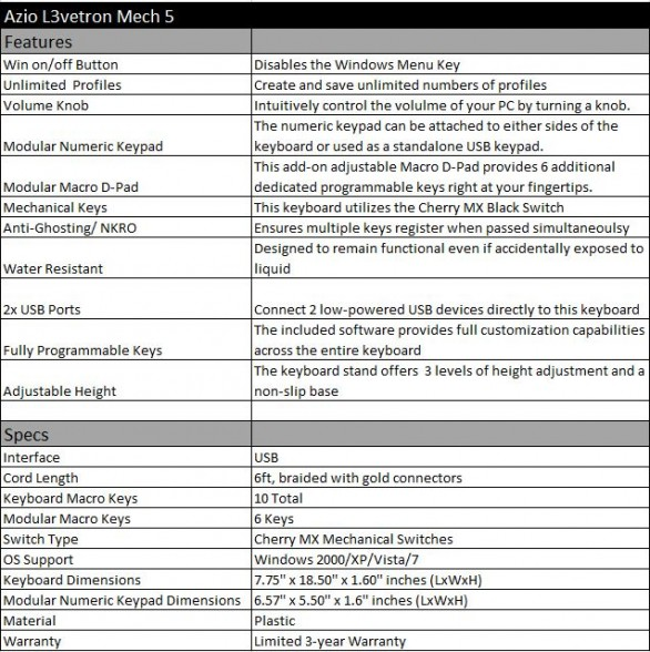 custom pc review azio levetron mech5 review 21