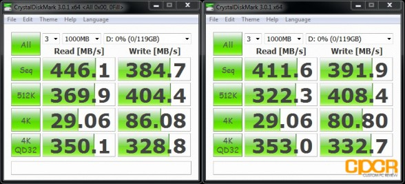 custom pc review ocz vertex 4 128gb ssd crystal disk mark