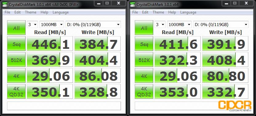OCZ Vertex 4 128GB SSD Review | Custom PC Review