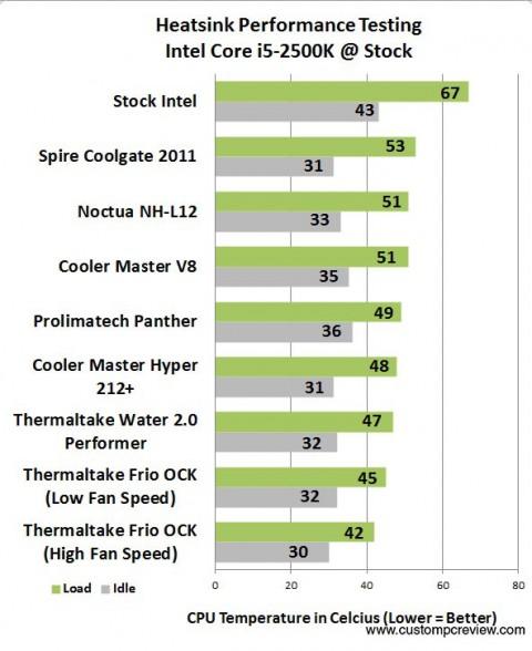 nh l12 chart stock