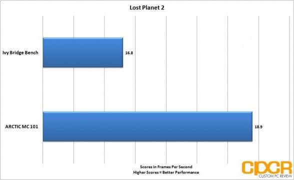 custom pc review arctic mc101 lost planet 2