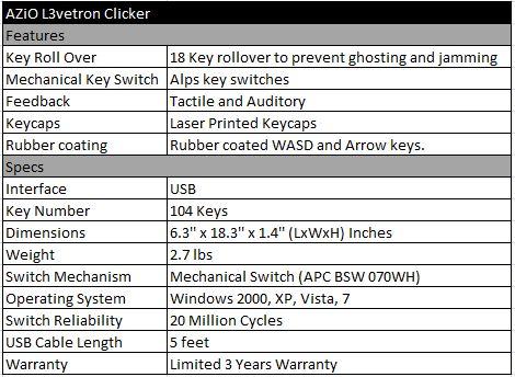 custom pc review azio levetron clicker review 14