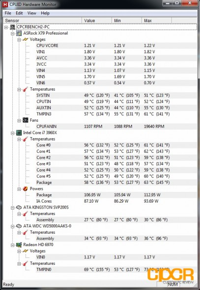 custom pc review cm storm stryker review temps
