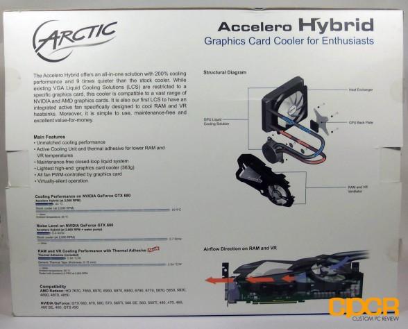 custom pc review accelero hybrid 2