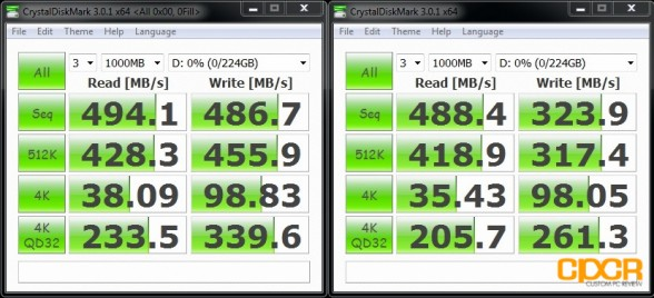 kingston hyperx 240gb crystal disk benchmark custom pc review