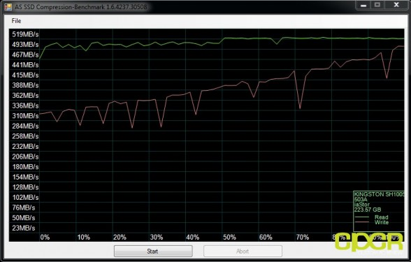 as ssd compression kingston hyperx 503 fw custom pc review