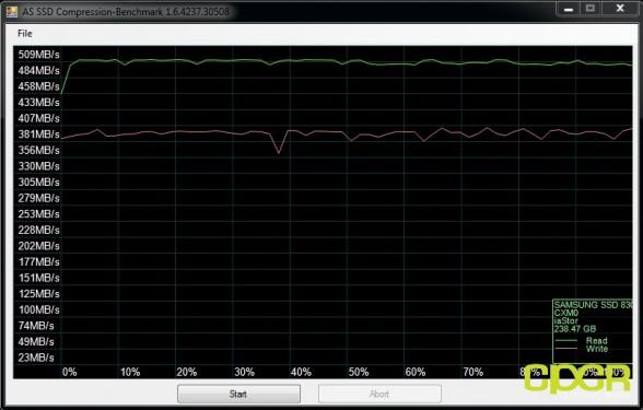 as ssd samsung 830 256gb custom pc review