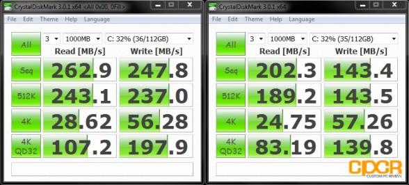 crystal disk mark cyberpowerpc xplorer x6 9120 custom pc review