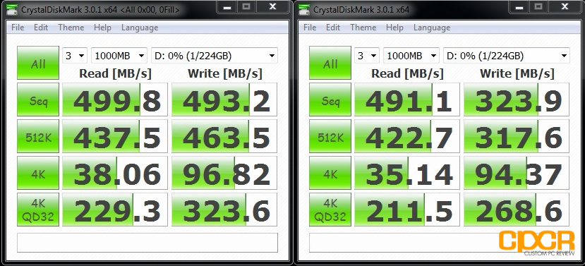 Kingston HyperX / HyperX 3K 5 03 Firmware Update Released