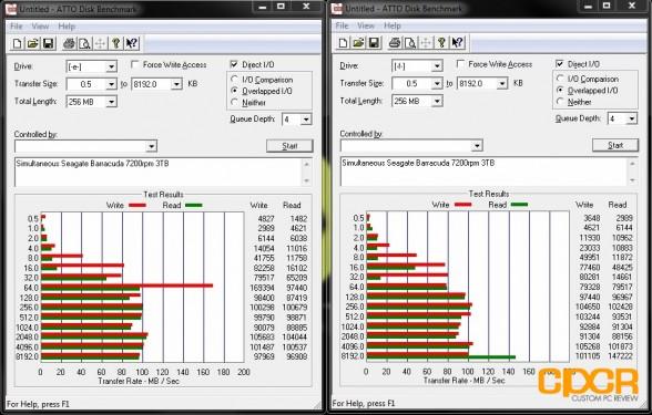 atto simultaneous seagate barracuda 3tb 7200rpm ineo i na321u+ custom pc review