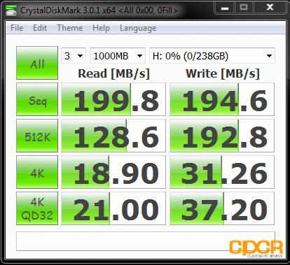 cdm ocz vertex 4 256gb ineo i na321u+ custom pc review