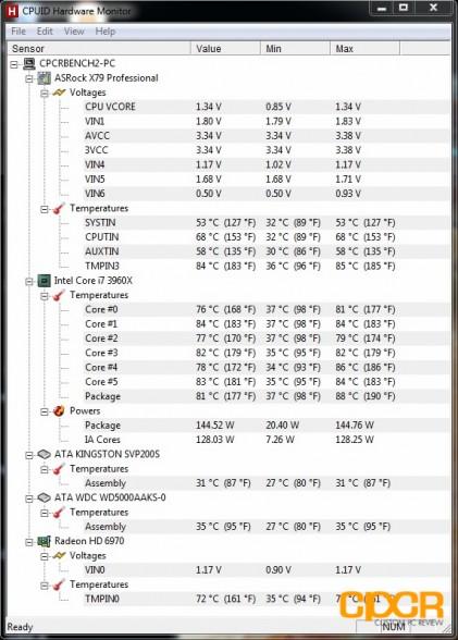 cm storm scout 2 case temperature custom pc review