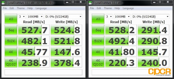 crystal disk mark corsair force gs 240gb ssd custom pc review