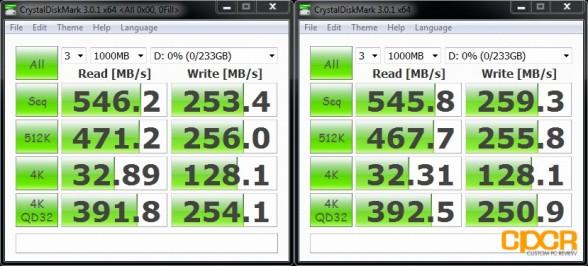 crystal disk mark samsung 840 250gb ssd custom pc review