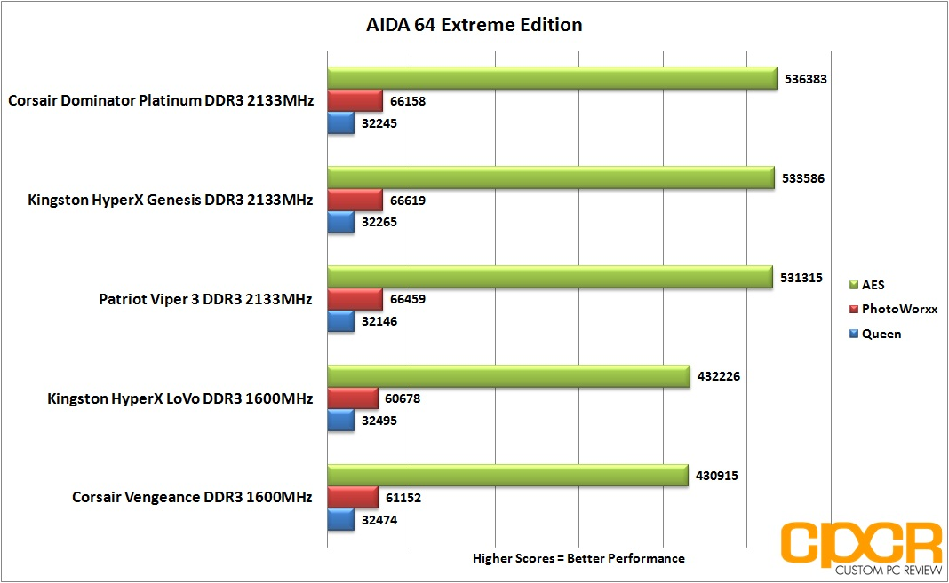 computer performance benchmark
