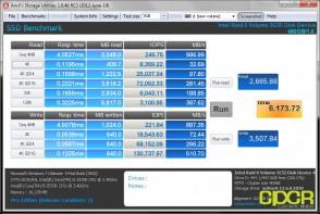 anvil storage compressible kingston hyperx 240gb raid 0 custom pc review