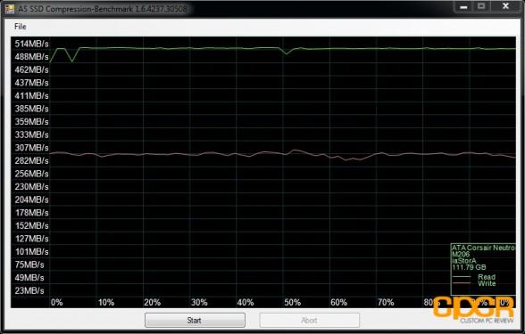 as ssd compression corsair neutron gtx 120gb ssd custom pc review