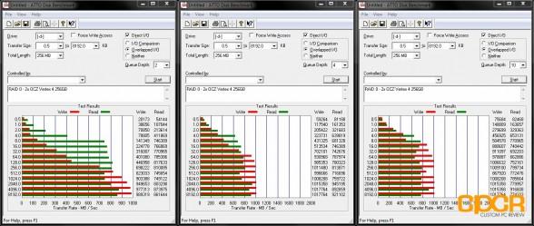 atto disk bench ocz vertex 4 256gb raid 0 custom pc review