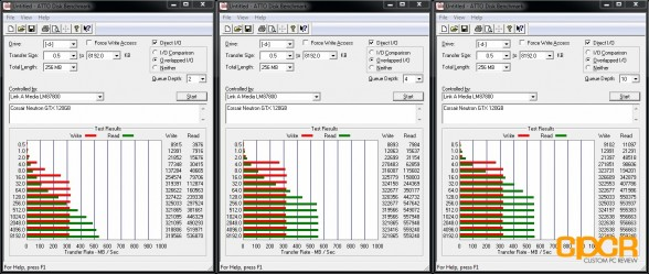 atto disk benchmark corsair neutron gtx 120gb ssd custom pc review