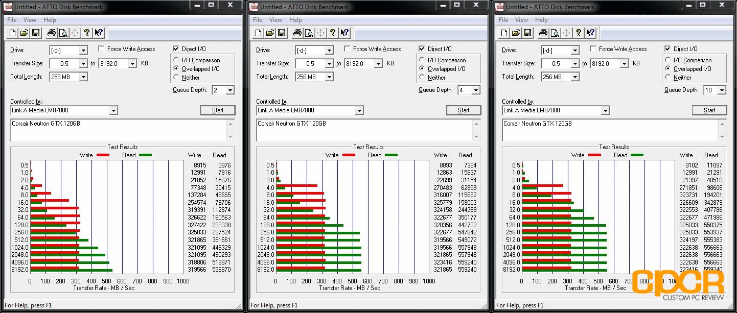 Corsair Neutron GTX 120GB SSD Review | Custom PC Review