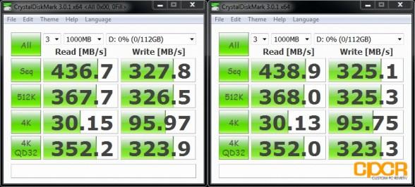 crystal disk mark corsair neutron gtx 120gb ssd custom pc review