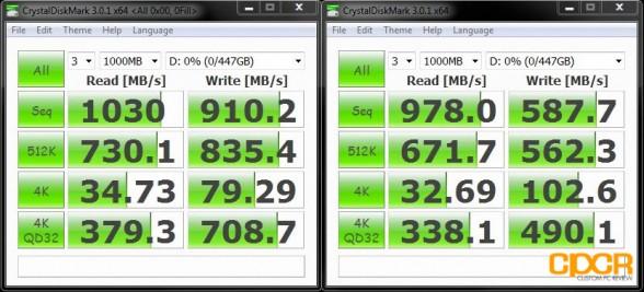 crystal disk mark kingston hyperx 240gb raid 0 custom pc review