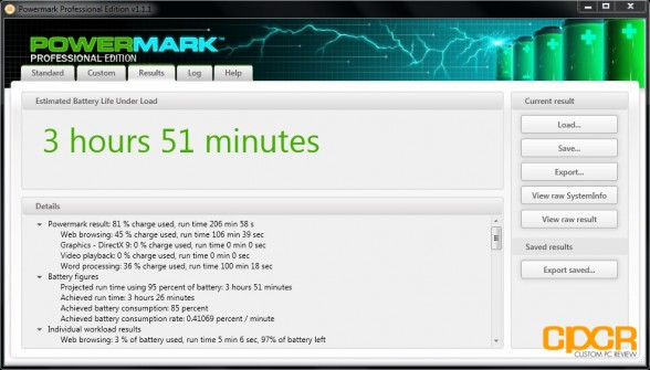 powermark productivity cyberpowerpc zeus m2 ultrabook custom pc review