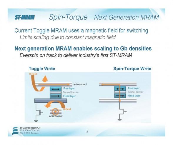 everspin technologies st mram presentation 12