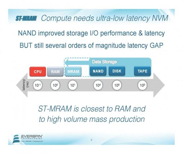everspin technologies st mram presentation 8