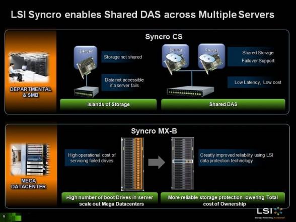 lsi synchro cs mx target slide