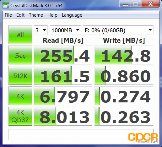 usb3-crystal-disk-mark-samsung-series-7-gamer-custom-pc-review