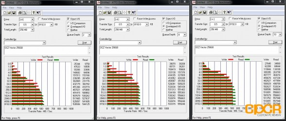 atto-disk-benchmark-ocz-vector-256gb-ssd-custom-pc-review