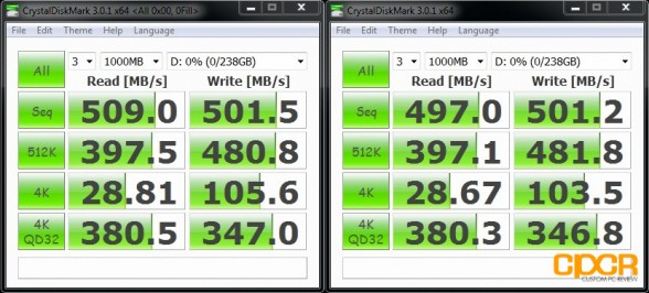crystal-disk-mark-ocz-vector-256gb-ssd-custom-pc-review