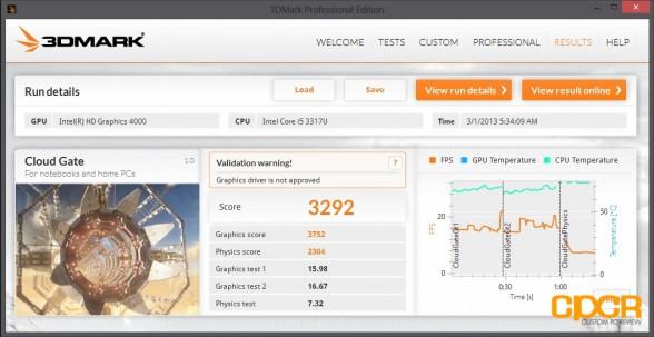 cloudgate-3dmark-hp-envy-4-touchsmart-custom-pc-review