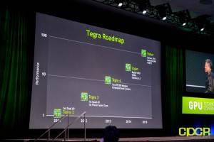 nvidia-gtc-2013-tegra-logan-parker-custom-pc-review-1