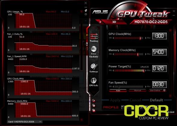 oc-gpu-tweak-2-asus-hd-7870-directcu-ii-custom-pc-review