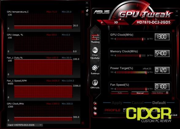 oc-gpu-tweak--asus-hd-7870-directcu-ii-custom-pc-review