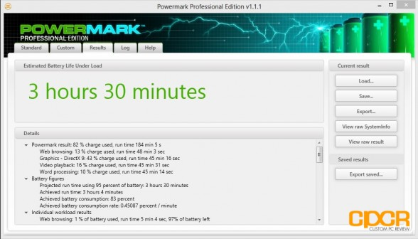 powermark-balanced-hp-envy-4-touchsmart-custom-pc-review