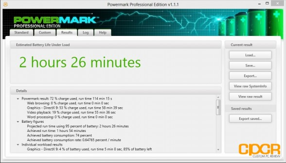 powermark-heavy-hp-envy-4-touchsmart-custom-pc-review